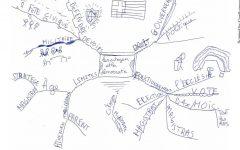 La technique du Mapping pour réviser!